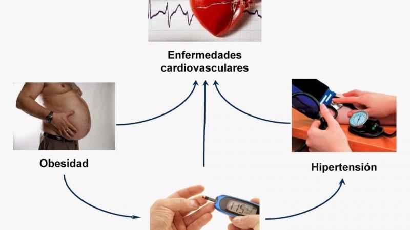 Obe-diab-hipertensión-1024x769